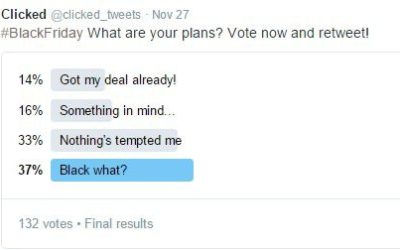 Twitter polls: Our view